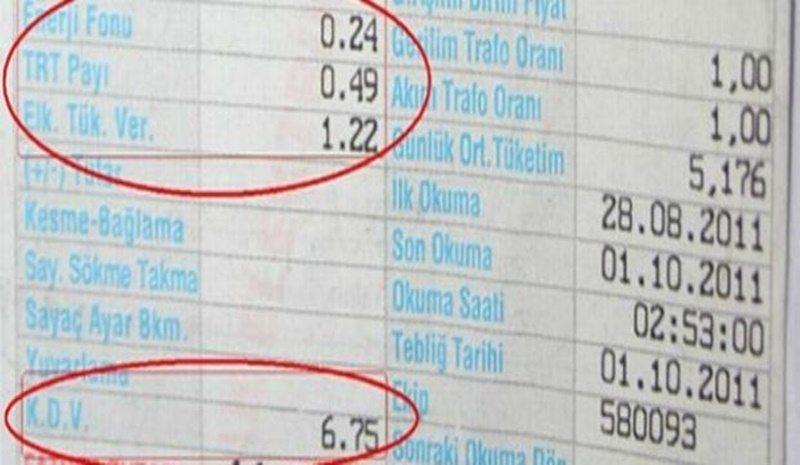 Faturadaki TRT payı kaldırılsın talebine red!