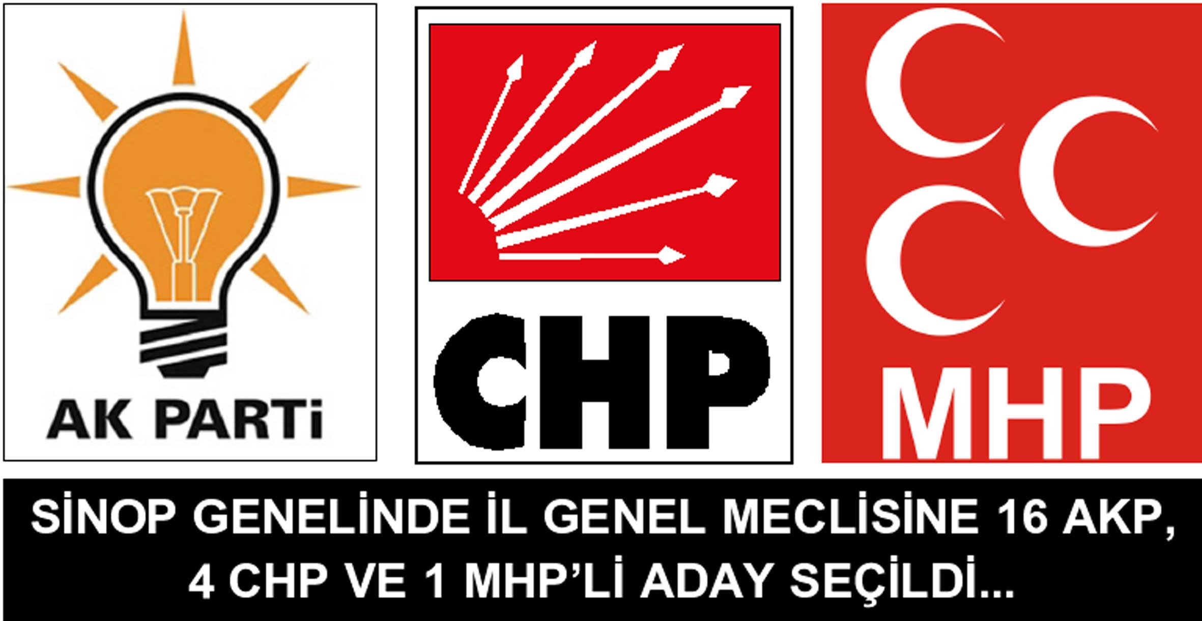 AK Parti, CHP ve MHPden ortak soykırım bildirisi