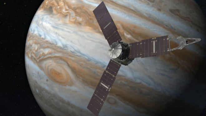 Juno, Jüpiter'in yörüngesinde