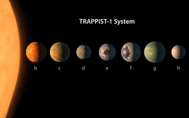 NASA: Yaşam belirtisi olabilecek 7 yeni gezegen bulundu