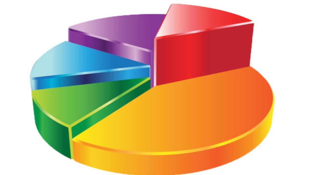 ANAR'dan 2019 seçim anketi