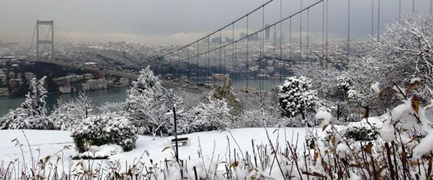 İstanbullular dikkat! Meteoroloji uyardı: Kar geliyor