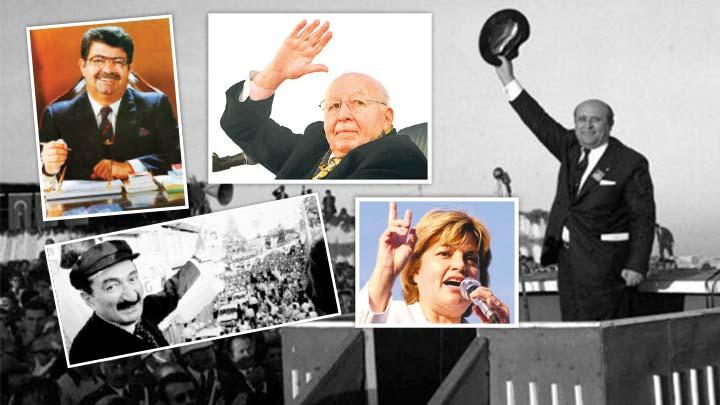 Türkiye'de seçimler