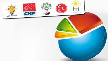 Son seçim anketinde MHP'ye kötü haber