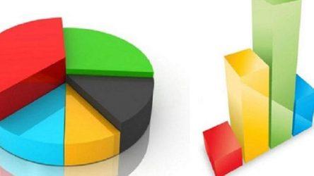 Polimetre'den seçim anketi: MHP baraj altında kaldı