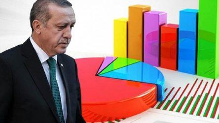 Avrasya Araştırma'dan ekim ayı anketi: Erdoğan kazanır diyenler önceki yıla göre yarı yarıya azaldı