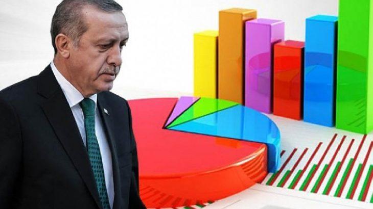 Metropoll'den anket: Erdoğan'a onay %41'e düştü