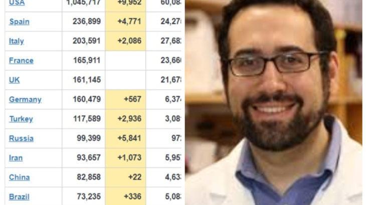 Prof. Dr. Altındiş: Bakan siyasetçi, o siyasetini yapacak, basarılar anlatacak, biz rakamlara bakalım