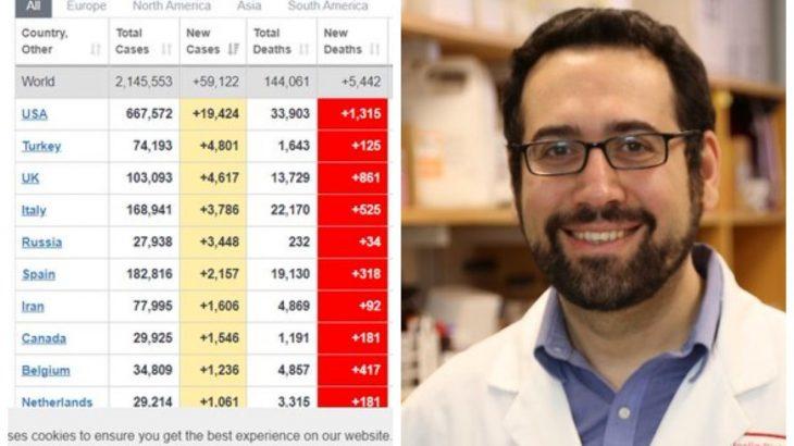 Prof. Dr. Altındiş: Temelsiz iyimser mesajlar tolumda rehavete yol açıyor