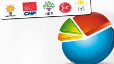 Seçim anketi: AKP 3 ayda yüzde 3 oy kaybetti