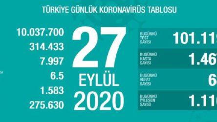Sağlık Bakanı Koca 27 Eylül koronavirüs verilerini açıkladı