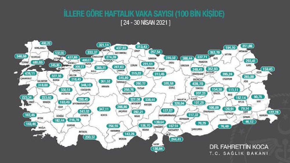 Haftalık vaka sayıları açıklandı: İstanbul yine zirvede