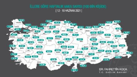 Fahrettin Koca haftalık koronavirüs vaka sayılarını açıkladı