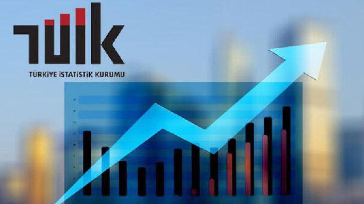 TÜİK açıkladı: Tüketici enflasyonu yüzde 20'lere dayandı