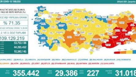 Son 24 saatte 29 bin 386 yeni vaka tespit edildi
