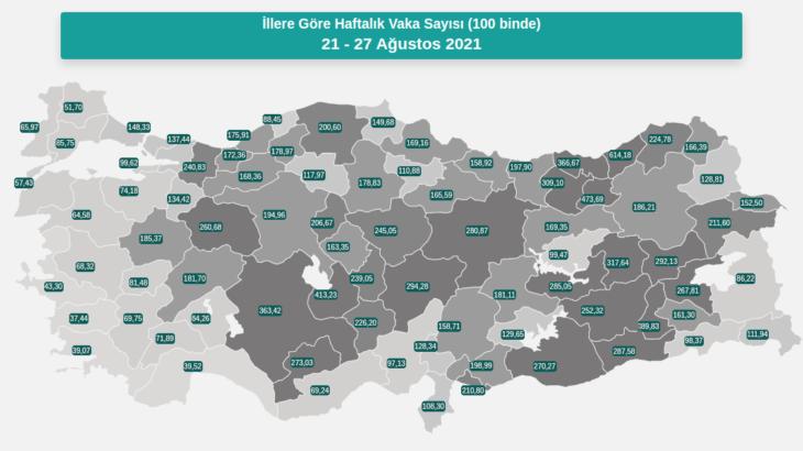 Haftalık vaka tablosu açıklandı: En yüksek vaka oranı Rize'de